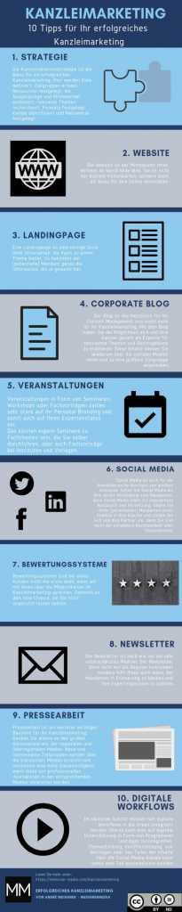 Kanzleimarketing-Infografik